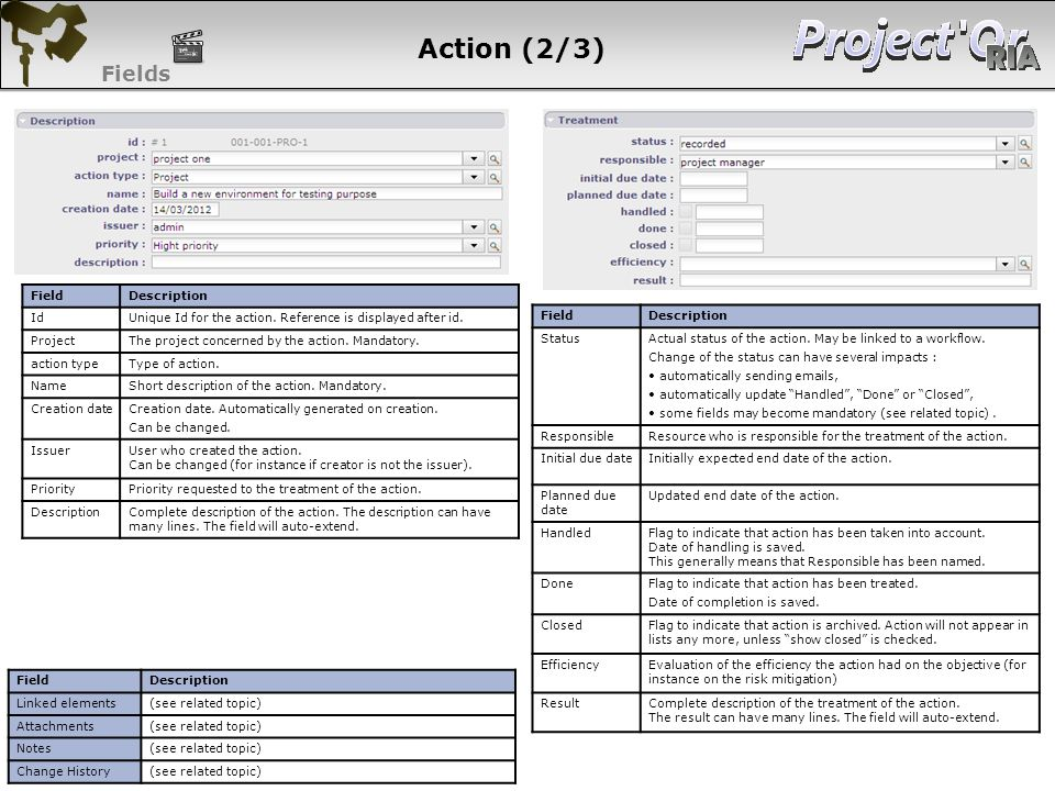 Action (2/3) Fields FieldDescription Status Actual status of the action. May be linked to a workflow. Change of the status can have several impacts :