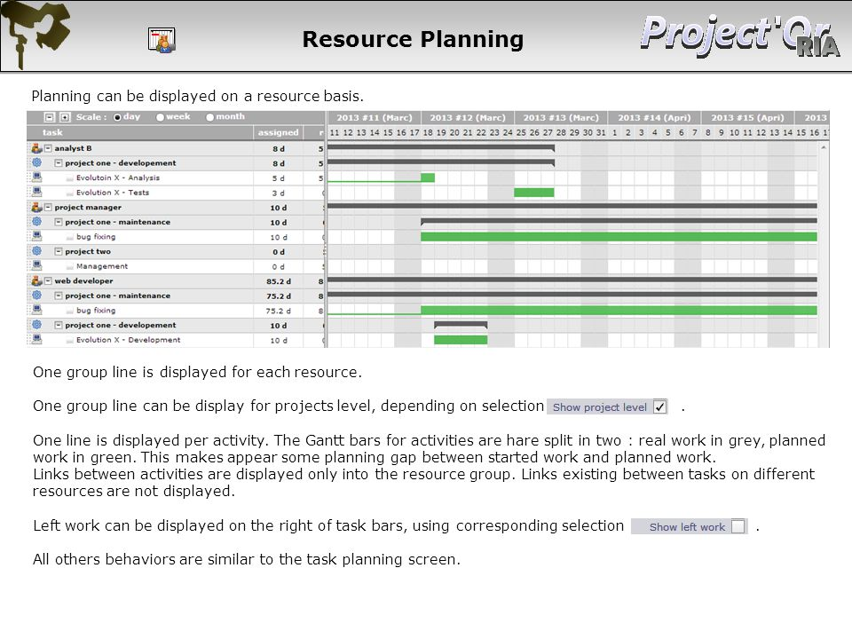 Planning can be displayed on a resource basis. Resource Planning One group line is displayed for each resource. One group line can be display for proj