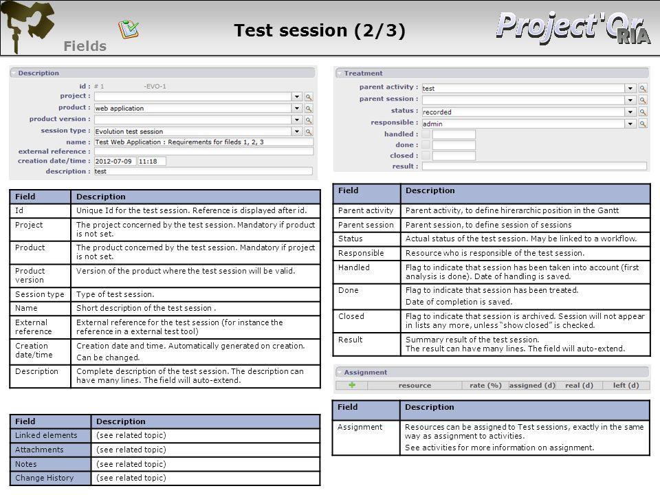 Test session (2/3) Fields FieldDescription Parent activityParent activity, to define hirerarchic position in the Gantt Parent sessionParent session, t