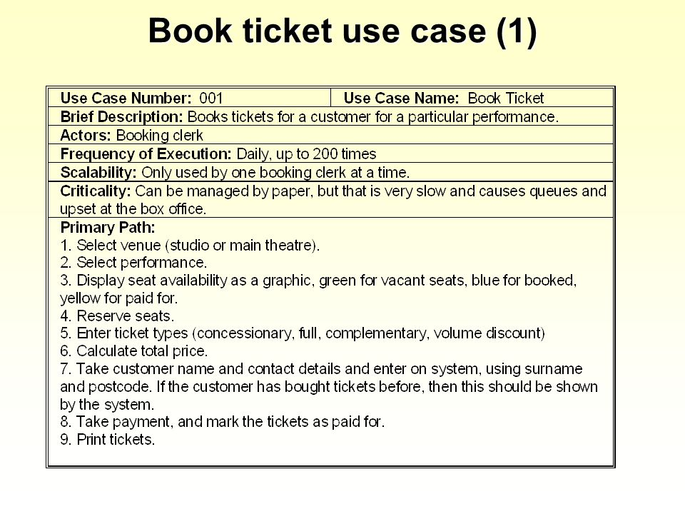 Book ticket use case (1)