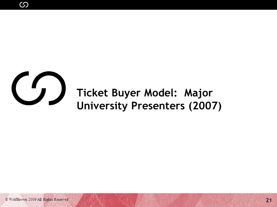 21 © WolfBrown 2009 All Rights Reserved Ticket Buyer Model: Major University Presenters (2007)