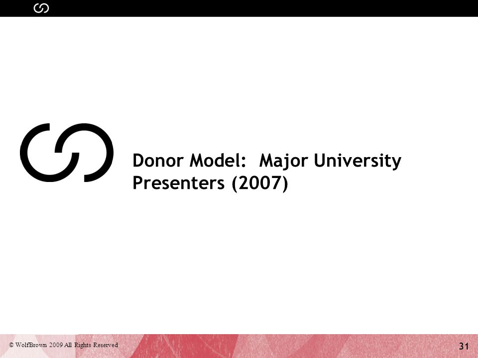 31 © WolfBrown 2009 All Rights Reserved Donor Model: Major University Presenters (2007)