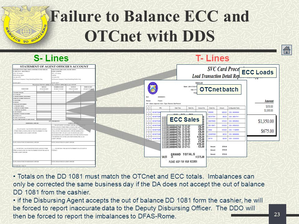 23 Failure to Balance ECC and OTCnet with DDS Totals on the DD 1081 must match the OTCnet and ECC totals.