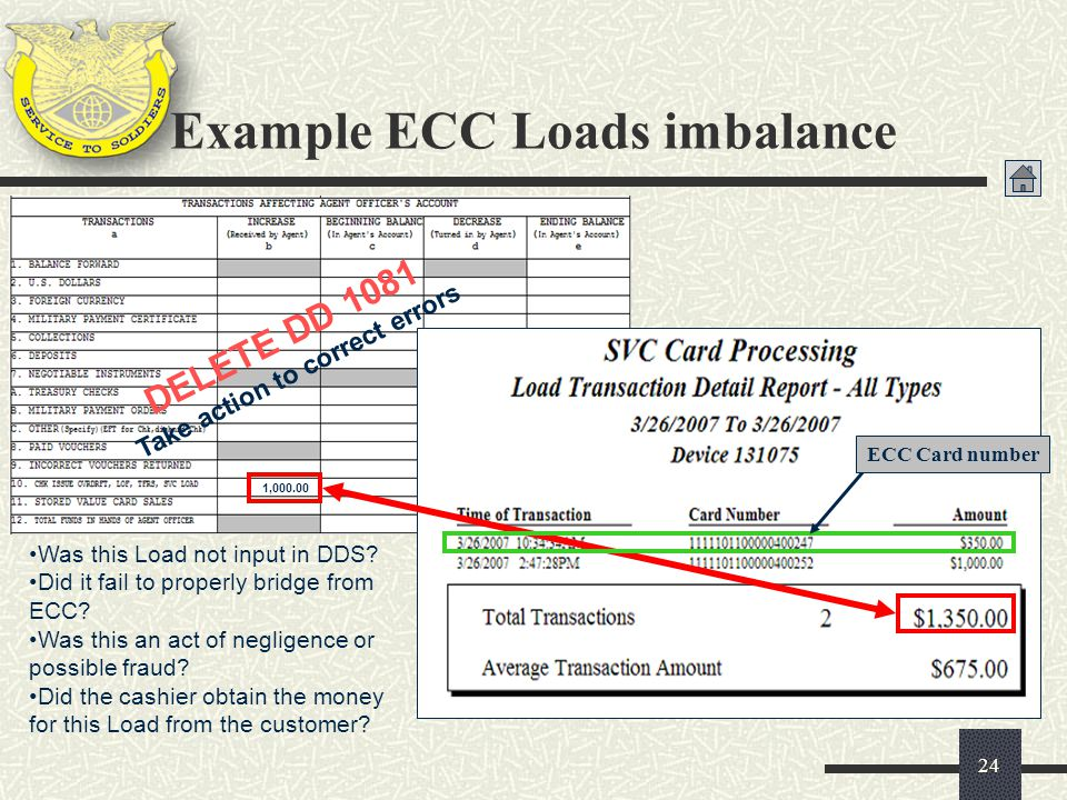 24 Example ECC Loads imbalance 1,000.00 Was this Load not input in DDS.