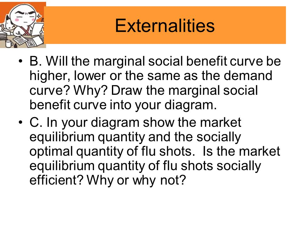Externalities B. Will the marginal social benefit curve be higher, lower or the same as the demand curve? Why? Draw the marginal social benefit curve