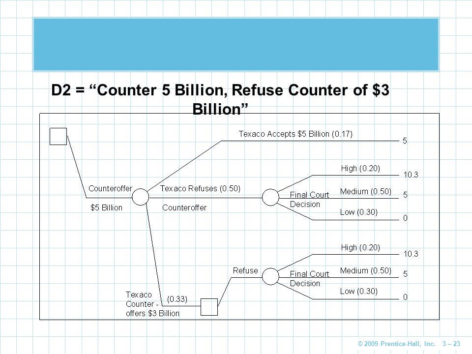 © 2009 Prentice-Hall, Inc. 3 – 23 D2 = Counter 5 Billion, Refuse Counter of $3 Billion