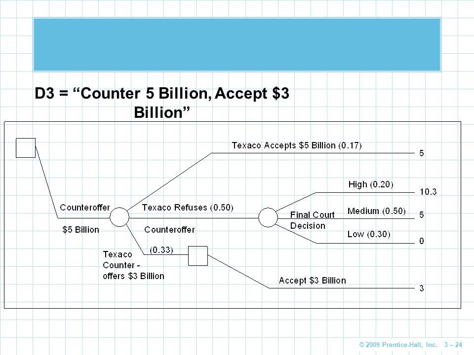 © 2009 Prentice-Hall, Inc. 3 – 24 D3 = Counter 5 Billion, Accept $3 Billion