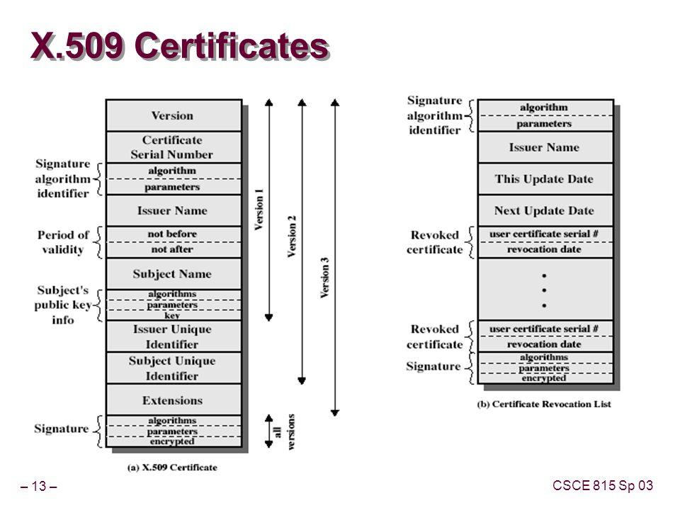 – 13 – CSCE 815 Sp 03 X.509 Certificates