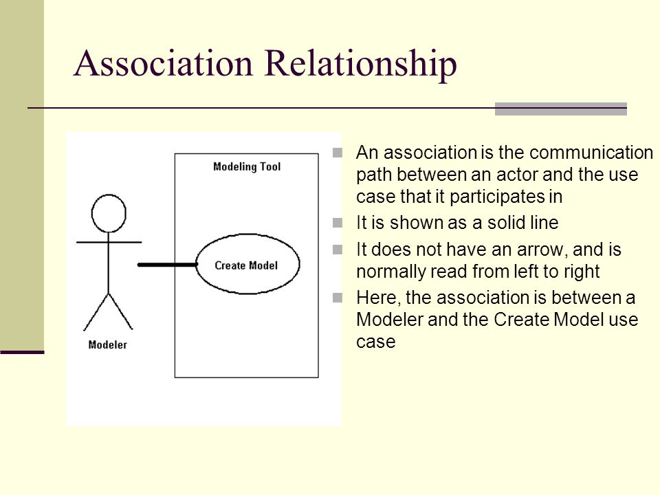 Association Relationship An association is the communication path between an actor and the use case that it participates in It is shown as a solid line It does not have an arrow, and is normally read from left to right Here, the association is between a Modeler and the Create Model use case