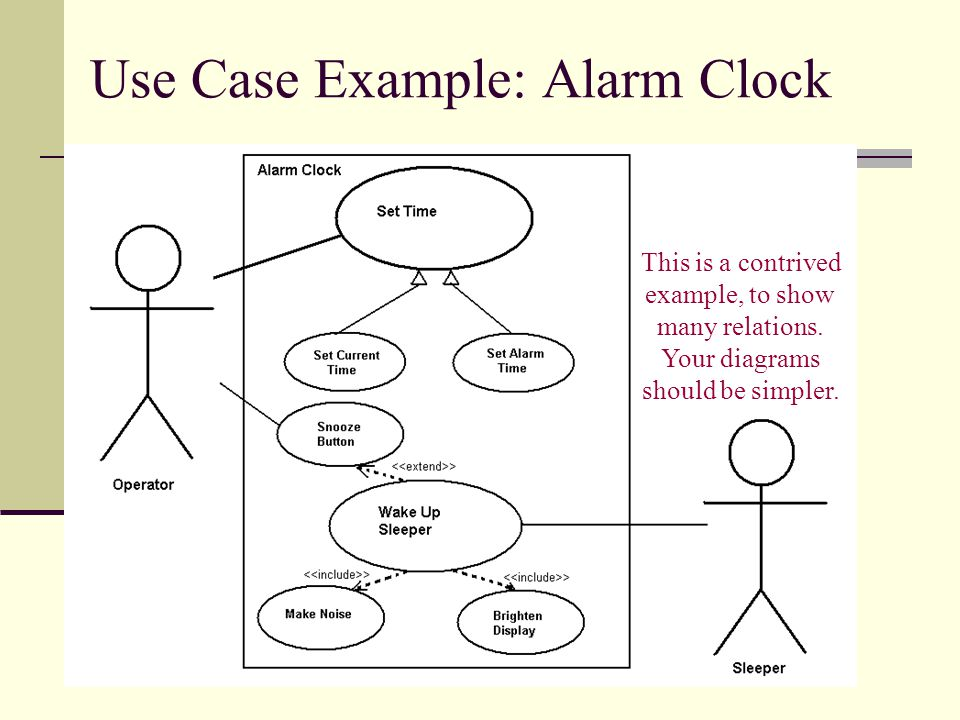Use Case Example: Alarm Clock This is a contrived example, to show many relations.