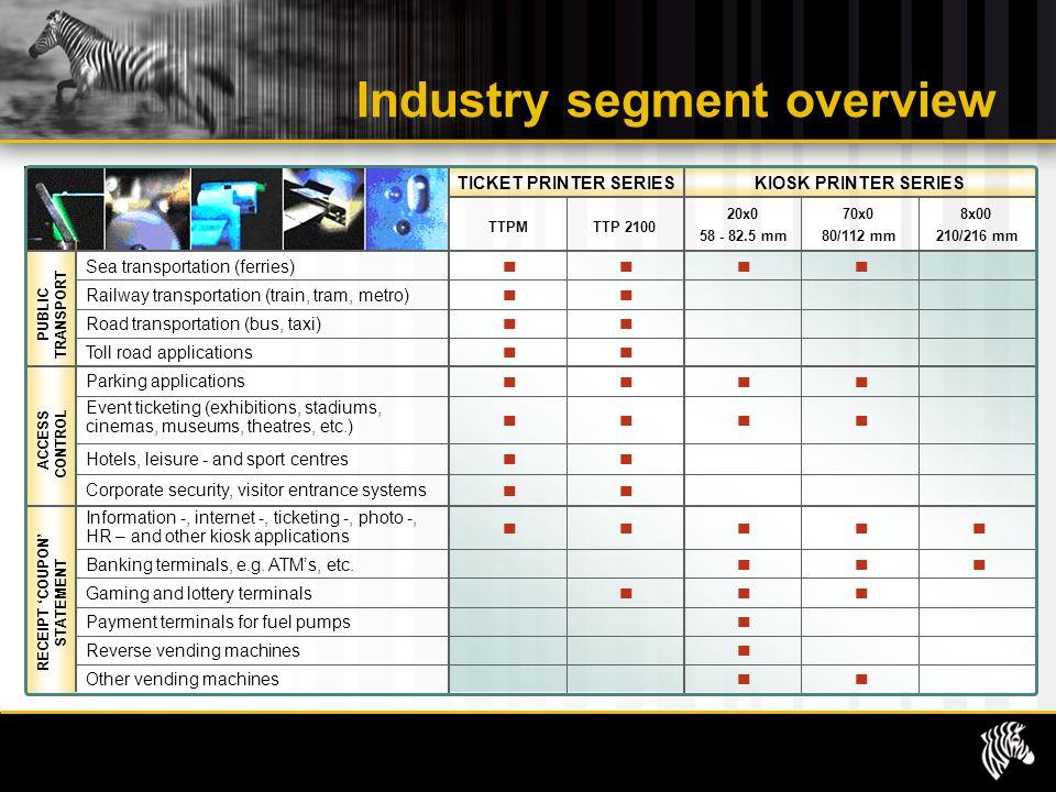 Industry segment overview TICKET PRINTER SERIESKIOSK PRINTER SERIES TTPM TTP 2100 20x0 58 - 82.5 mm 70x0 80/112 mm 8x00 210/216 mm Sea transportation