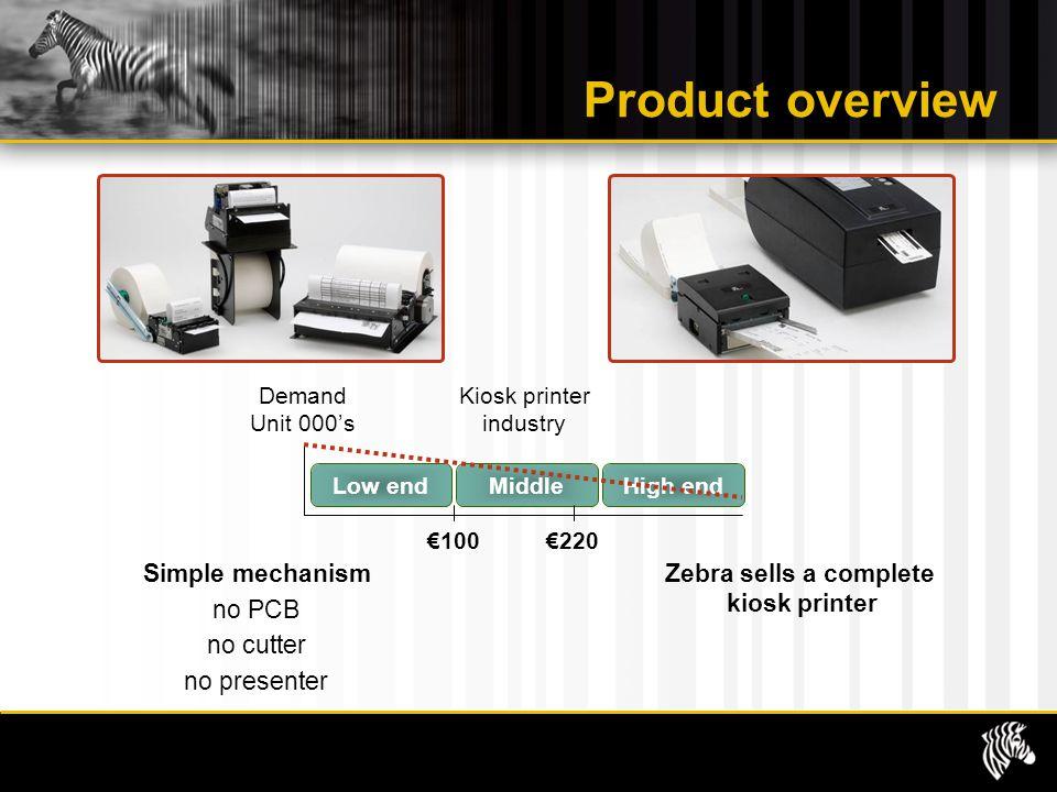 Product overview Simple mechanism no PCB no cutter no presenter Zebra sells a complete kiosk printer High endLow endMiddle Demand Unit 000s Kiosk prin