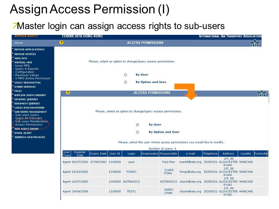 Assign Access Permission (I) Master login can assign access rights to sub-users