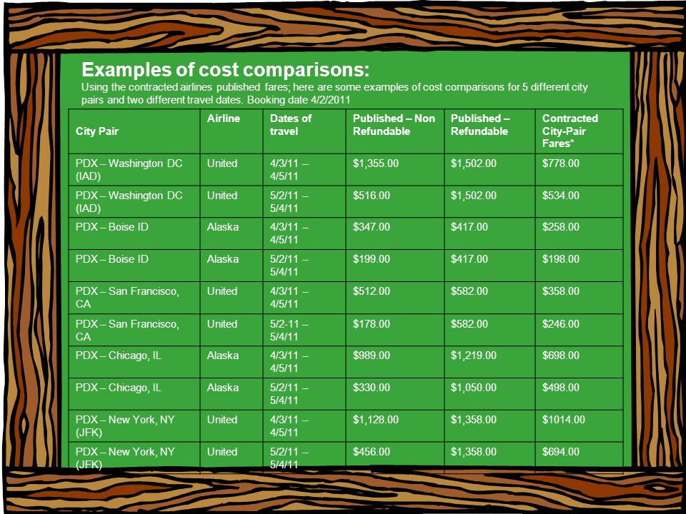 Examples of cost comparisons: Using the contracted airlines published fares; here are some examples of cost comparisons for 5 different city pairs and two different travel dates.