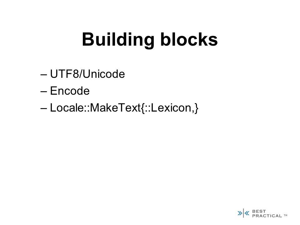 Building blocks –UTF8/Unicode –Encode –Locale::MakeText{::Lexicon,}