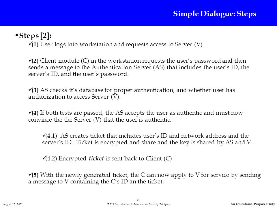 8 August 28, 2002 IT 221: Introduction to Information Security Priciples For Educational Purposes Only Simple Dialogue: Steps Steps [2]: (1) User logs into workstation and requests access to Server (V).