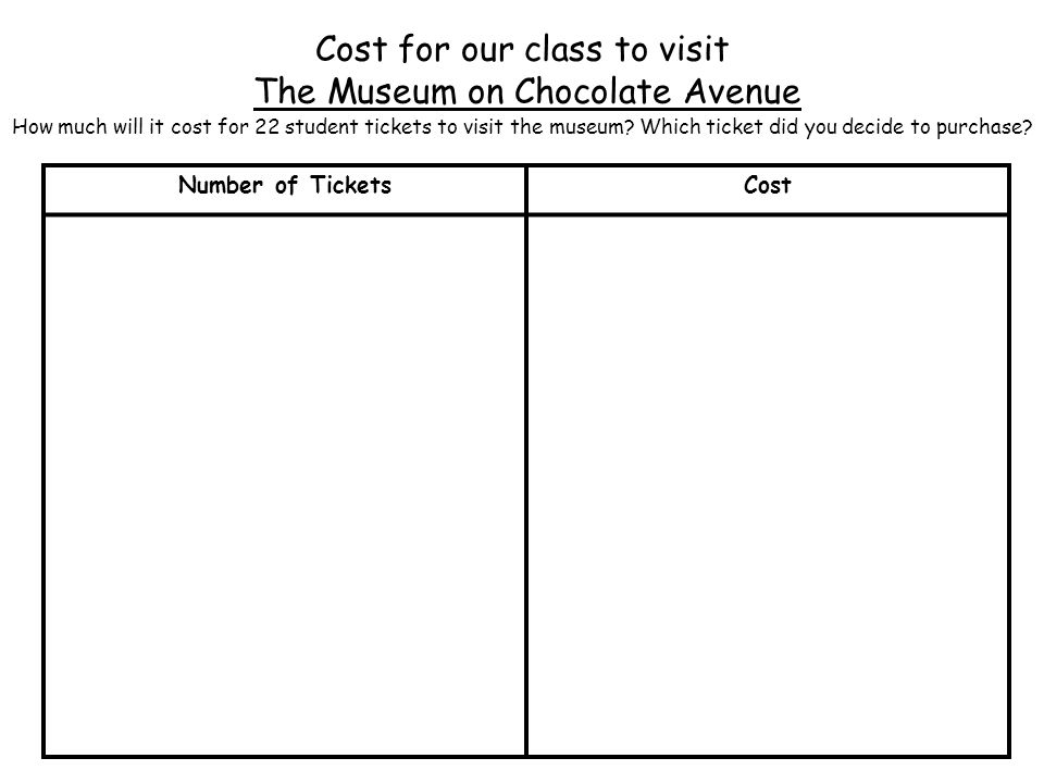 Cost for our class to visit The Museum on Chocolate Avenue How much will it cost for 22 student tickets to visit the museum.