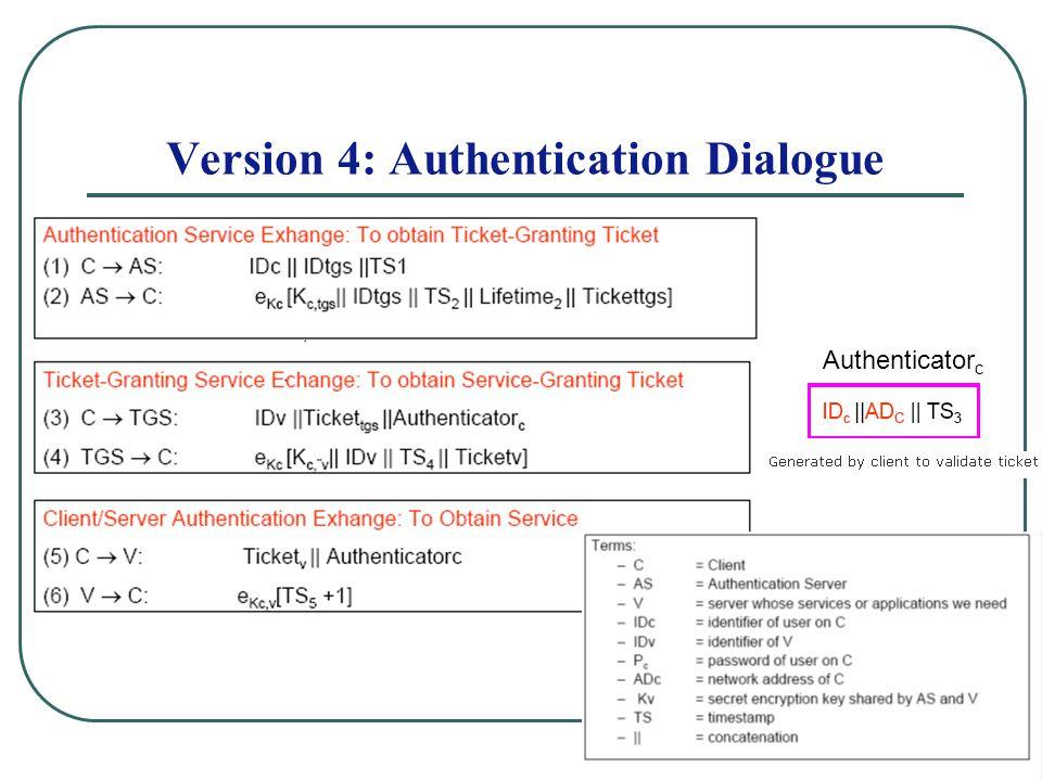 Version 4: Authentication Dialogue Authenticator c