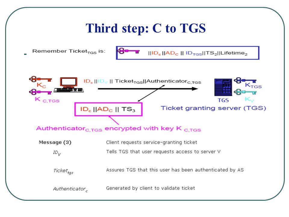 Third step: C to TGS