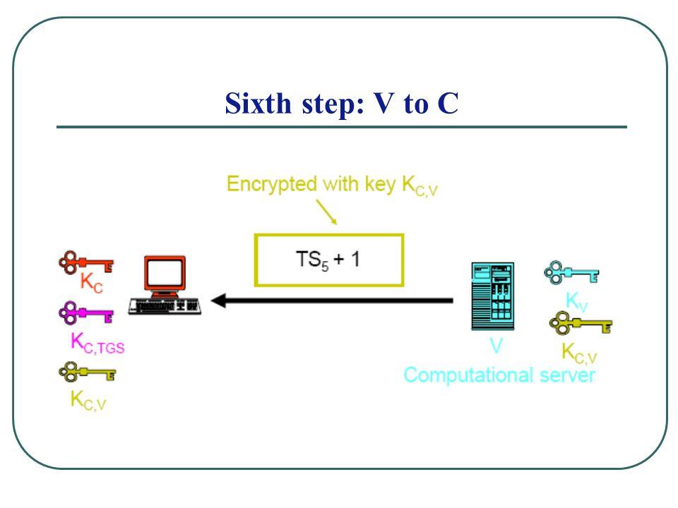 Sixth step: V to C