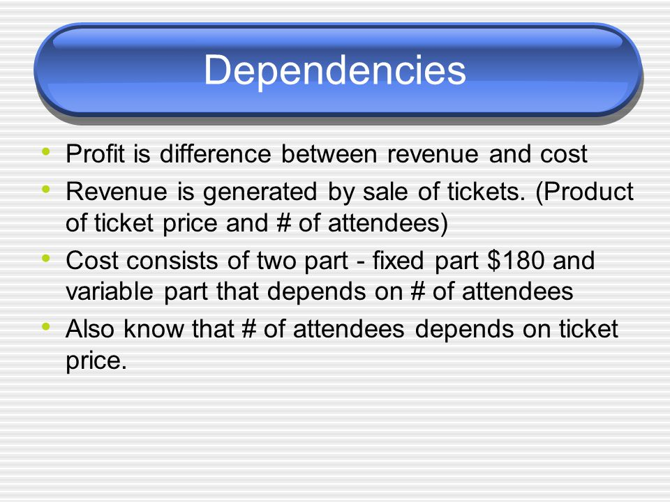 Dependencies Profit is difference between revenue and cost Revenue is generated by sale of tickets. (Product of ticket price and # of attendees) Cost