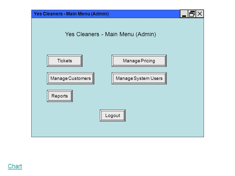 Yes Cleaners - Main Menu (Admin) TicketsManage Pricing Manage System UsersManage Customers Reports Logout Yes Cleaners - Main Menu (Admin) Chart