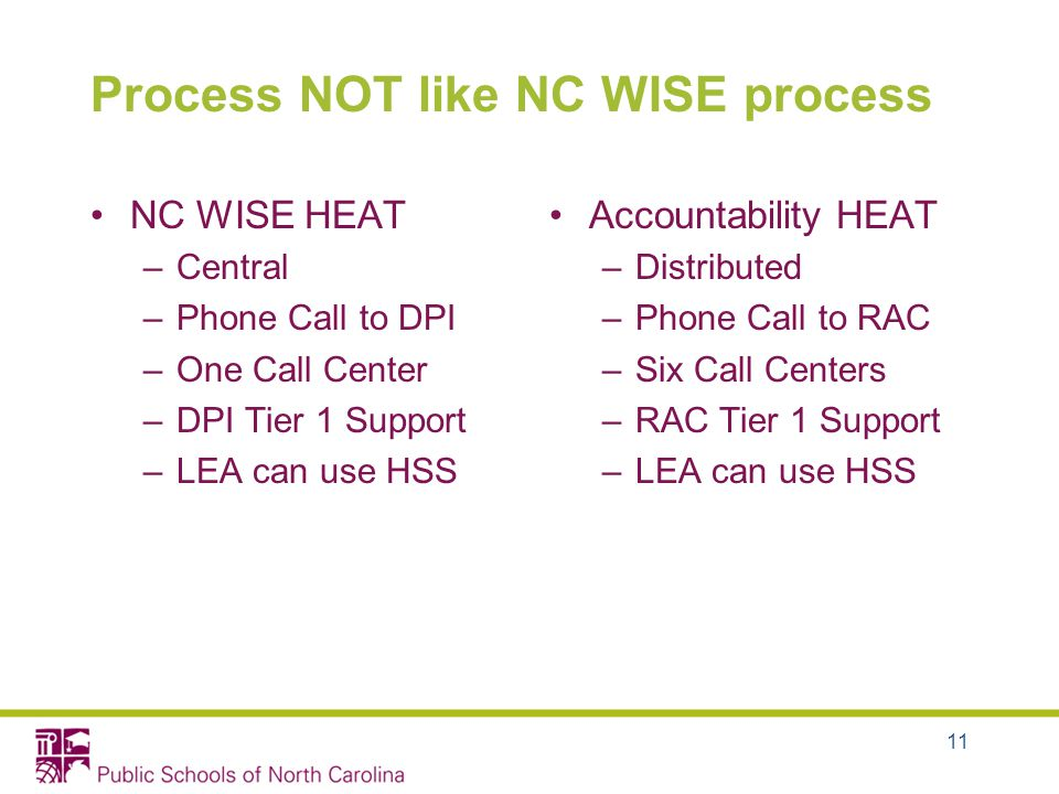 11 Process NOT like NC WISE process NC WISE HEAT –Central –Phone Call to DPI –One Call Center –DPI Tier 1 Support –LEA can use HSS Accountability HEAT –Distributed –Phone Call to RAC –Six Call Centers –RAC Tier 1 Support –LEA can use HSS