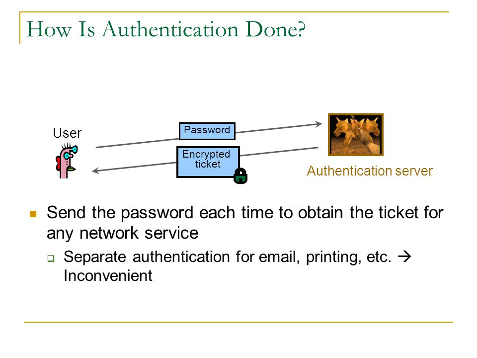 How Is Authentication Done? Encrypted ticket User Authentication server Password Send the password each time to obtain the ticket for any network serv