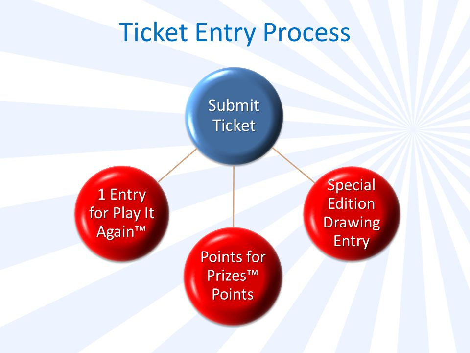 Ticket Entry Process