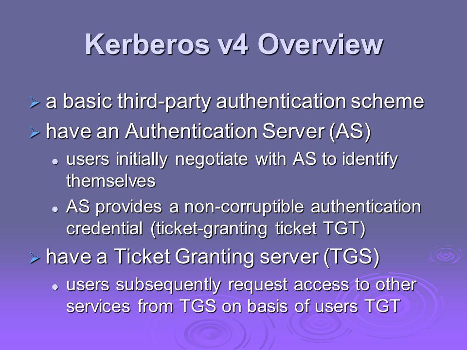 Kerberos Terms Terms: Terms: C = Client C = Client AS = authentication server AS = authentication server V = server V = server ID c = identifier of user on C ID c = identifier of user on C ID v = identifier of V ID v = identifier of V P c = password of user on C P c = password of user on C ADc = network address of C ADc = network address of C K v = secret encryption key shared by AS an V K v = secret encryption key shared by AS an V TS = timestamp TS = timestamp || = concatenation || = concatenation