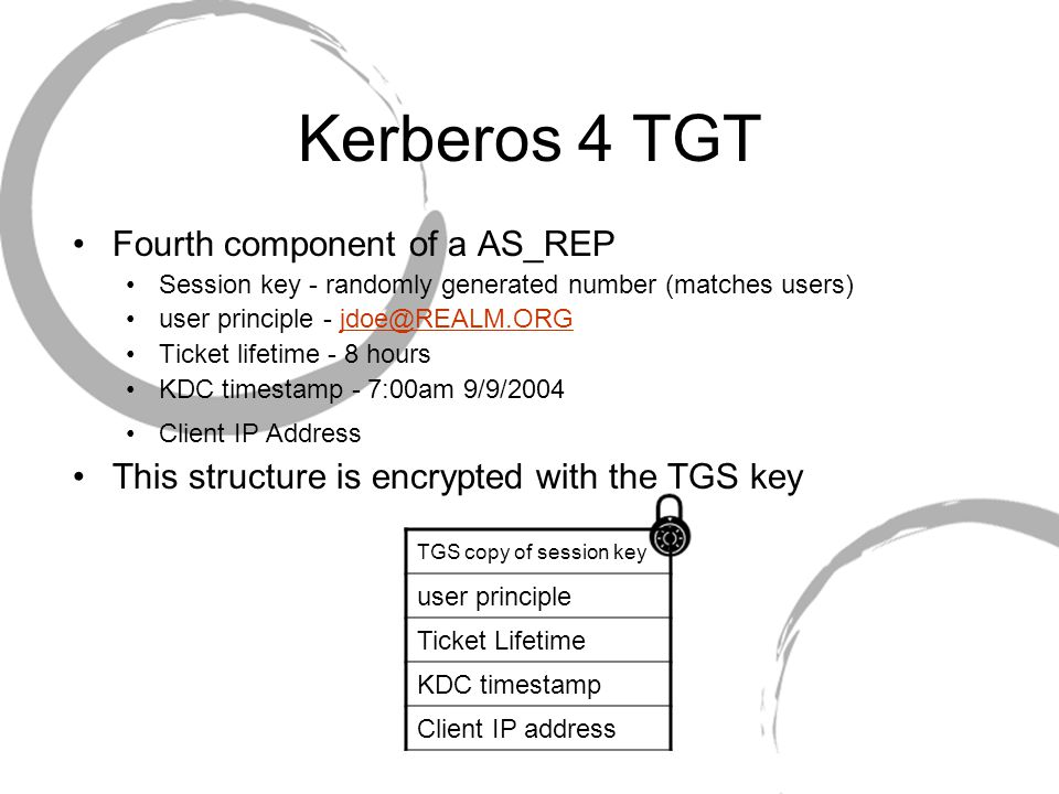Kerberos 4 TGT TGS copy of session key user principle Ticket Lifetime KDC timestamp Client IP address Fourth component of a AS_REP Session key - randomly generated number (matches users) user principle - jdoe@REALM.ORGjdoe@REALM.ORG Ticket lifetime - 8 hours KDC timestamp - 7:00am 9/9/2004 Client IP Address This structure is encrypted with the TGS key