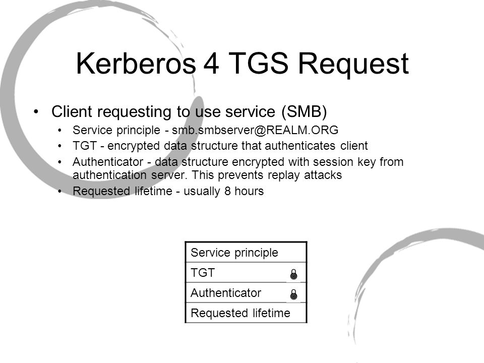 Kerberos 4 TGS Request Service principle TGT Authenticator Requested lifetime Client requesting to use service (SMB) Service principle - smb.smbserver@REALM.ORG TGT - encrypted data structure that authenticates client Authenticator - data structure encrypted with session key from authentication server.