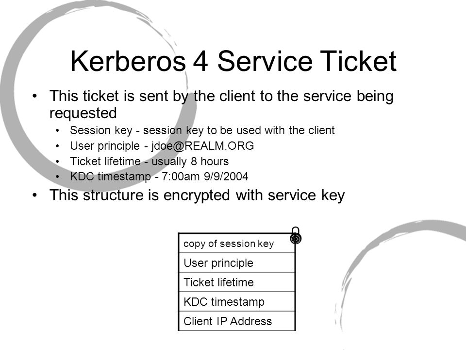 Kerberos 4 Service Ticket copy of session key User principle Ticket lifetime KDC timestamp Client IP Address This ticket is sent by the client to the service being requested Session key - session key to be used with the client User principle - jdoe@REALM.ORG Ticket lifetime - usually 8 hours KDC timestamp - 7:00am 9/9/2004 This structure is encrypted with service key