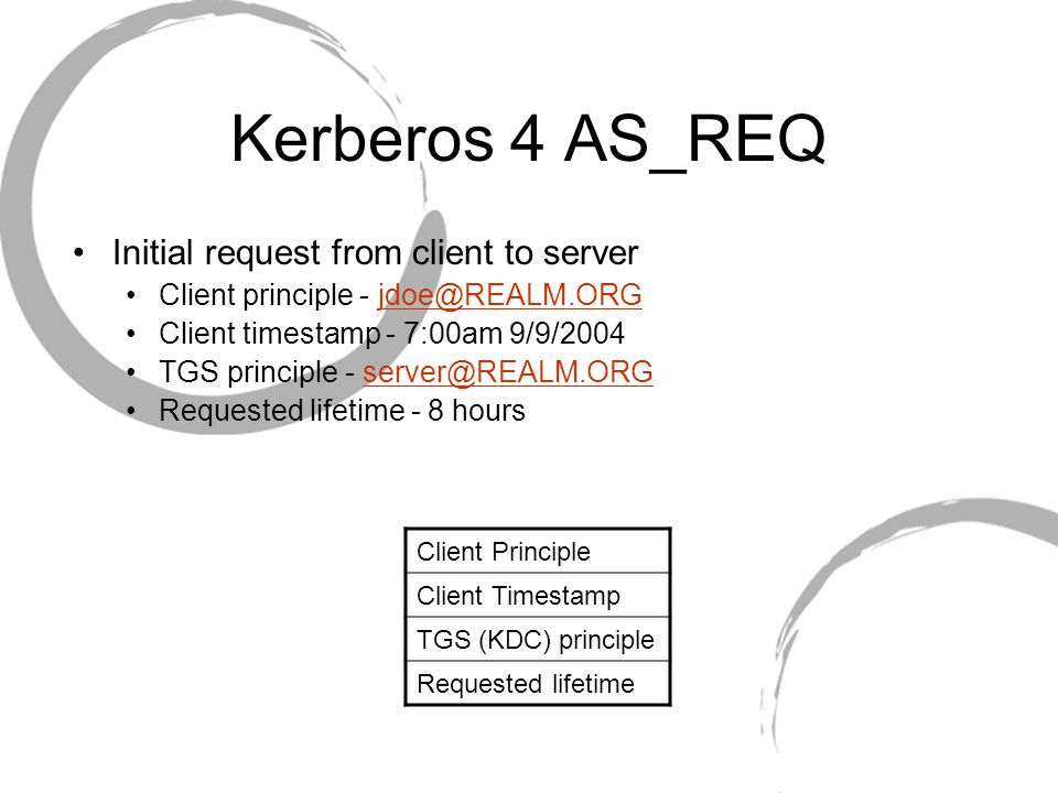 Kerberos 4 AS_REP Users copy of session key TGS (KDC) principle Ticket Lifetime TGT Server reply for a AS_REQ Session key - randomly generated number TGS (KDC) principle - server@REALM.ORGserver@REALM.ORG Ticket lifetime - 8 hours Ticket Granting Ticket (TGT) - encrypted with TGS (KDC) key Entire structure encrypted with users key