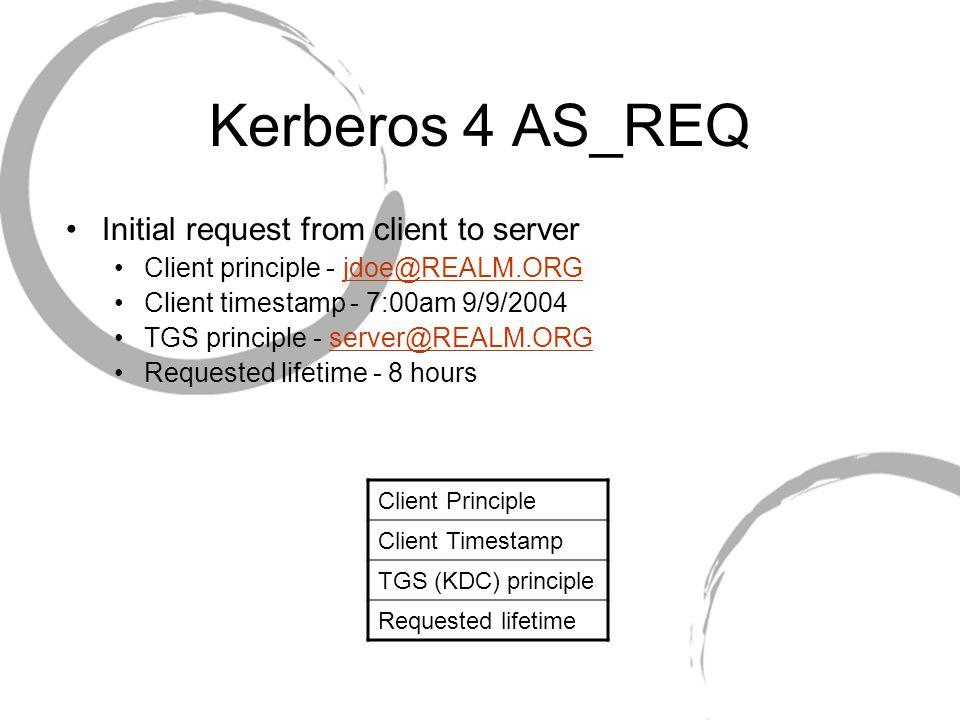 Kerberos 4 AS_REQ Client Principle Client Timestamp TGS (KDC) principle Requested lifetime Initial request from client to server Client principle - jdoe@REALM.ORGjdoe@REALM.ORG Client timestamp - 7:00am 9/9/2004 TGS principle - server@REALM.ORGserver@REALM.ORG Requested lifetime - 8 hours
