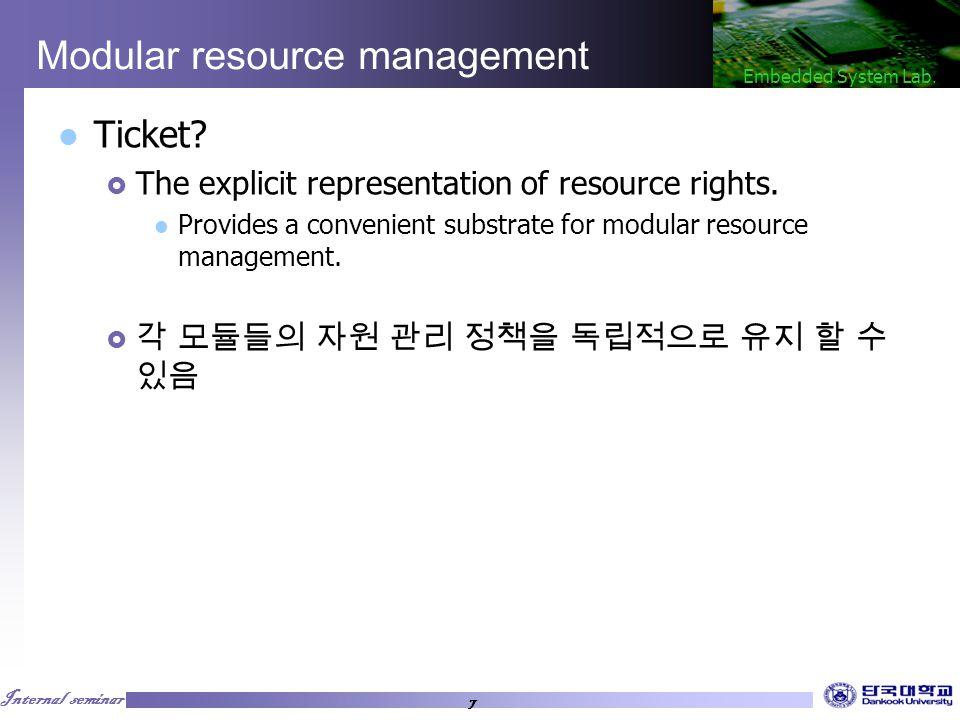 Internal seminar Embedded System Lab. 7 Modular resource management Ticket.