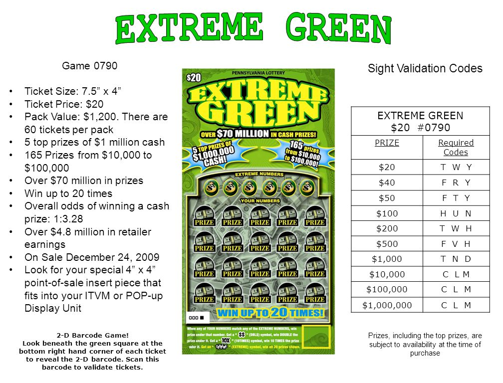 Prizes, including the top prizes, are subject to availability at the time of purchase 2-D Barcode Game.
