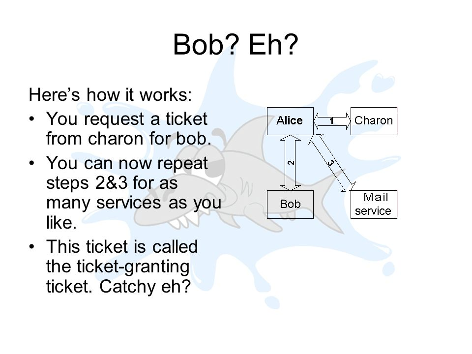 Bob. Eh. Heres how it works: You request a ticket from charon for bob.