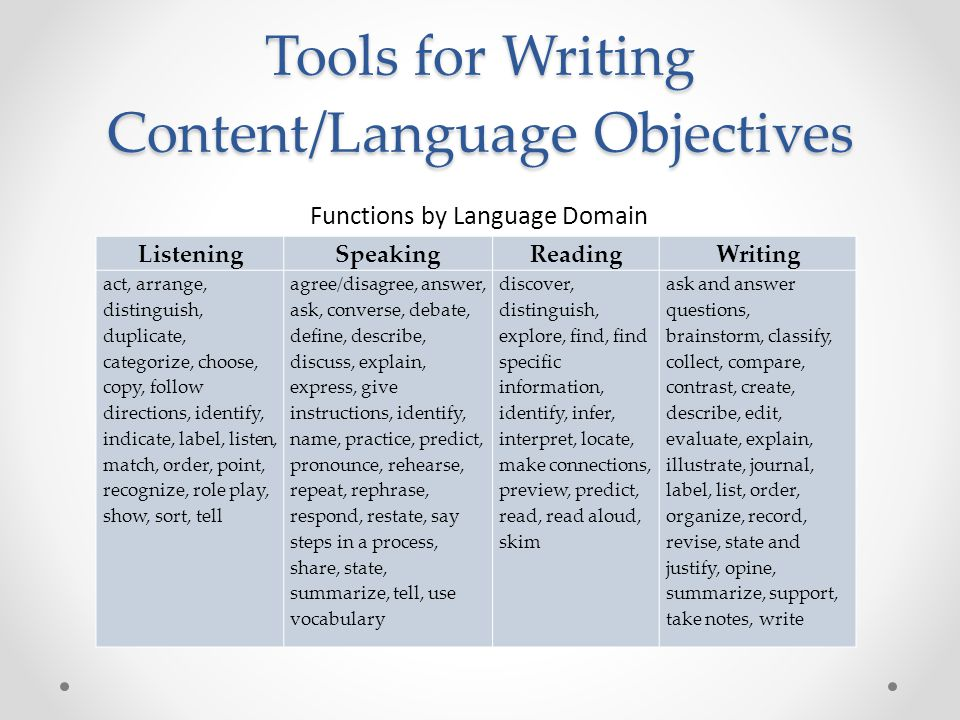 Tools for Writing Content/Language Objectives ListeningSpeakingReadingWriting act, arrange, distinguish, duplicate, categorize, choose, copy, follow d