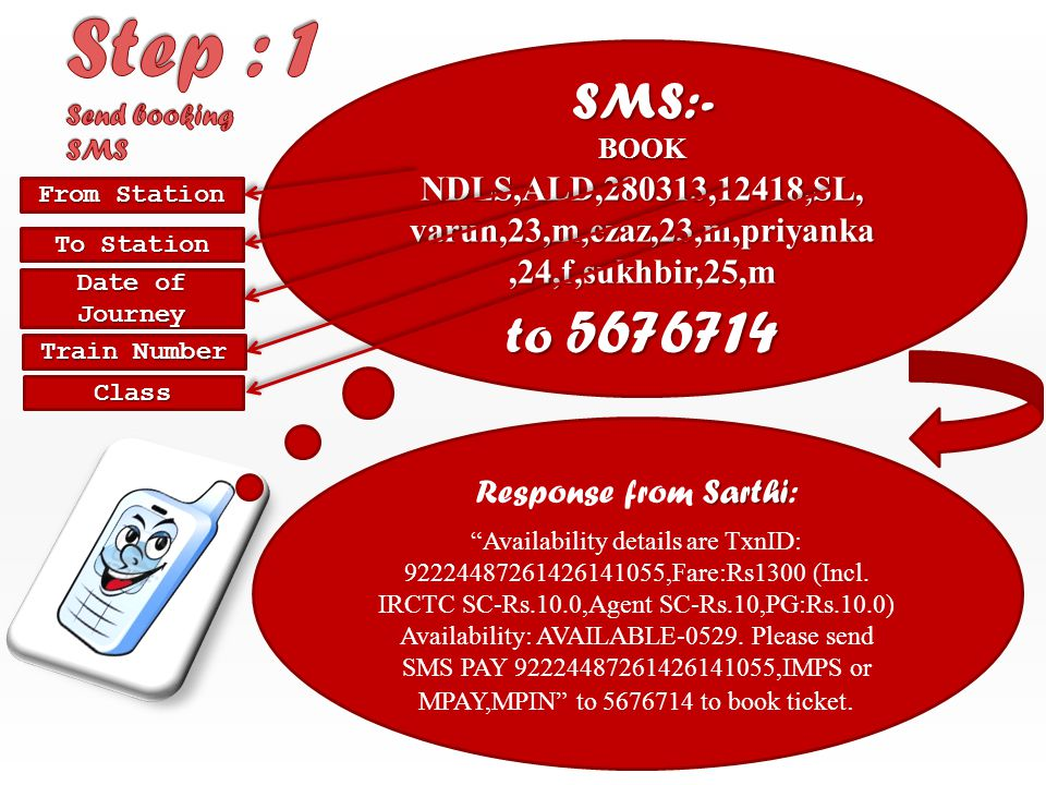 SMS:- BOOK NDLS,ALD,280313,12418,SL, varun,23,m,ezaz,23,m,priyanka,24,f,sukhbir,25,m to 5676714 Sarthi Response from Sarthi: Availability details are TxnID: 92224487261426141055,Fare:Rs1300 (Incl.