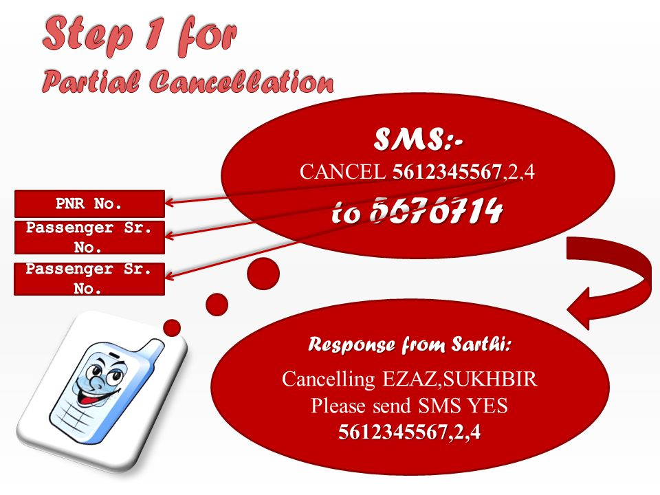 SMS:- 5612345567 CANCEL 5612345567,2,4 to 5676714 Response from Sarthi: 5612345567,2,4 Cancelling EZAZ,SUKHBIR Please send SMS YES 5612345567,2,4