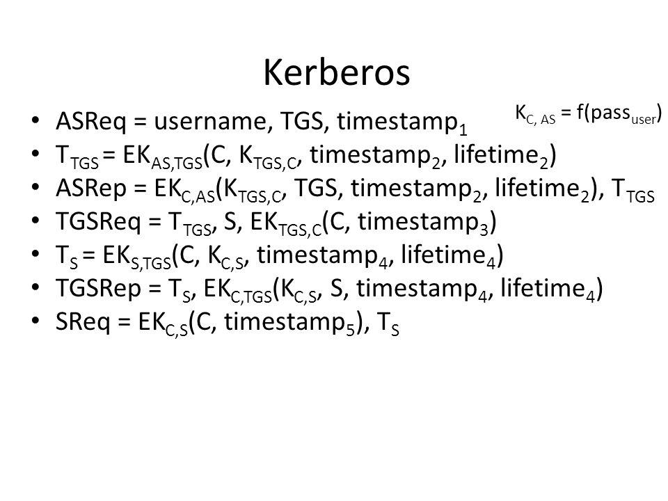 ASReq = username, TGS, timestamp 1 T TGS = EK AS,TGS (C, K TGS,C, timestamp 2, lifetime 2 ) ASRep = EK C,AS (K TGS,C, TGS, timestamp 2, lifetime 2 ), T TGS TGSReq = T TGS, S, EK TGS,C (C, timestamp 3 ) T S = EK S,TGS (C, K C,S, timestamp 4, lifetime 4 ) TGSRep = T S, EK C,TGS (K C,S, S, timestamp 4, lifetime 4 ) SReq = EK C,S (C, timestamp 5 ), T S Kerberos K C, AS = f(pass user )