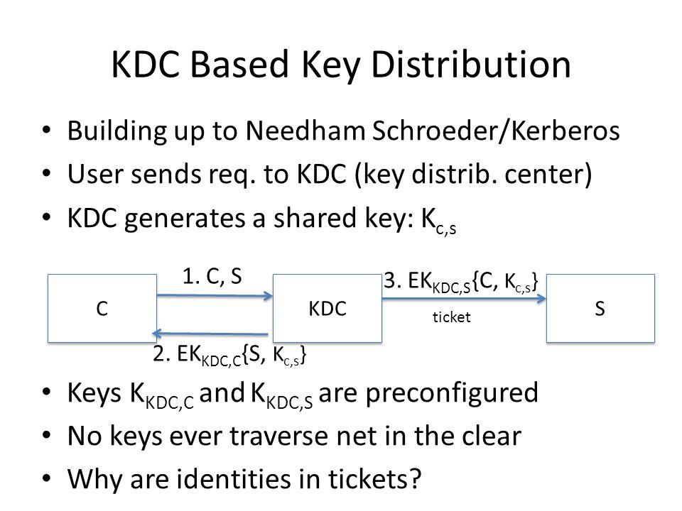 Building up to Needham Schroeder/Kerberos User sends req.