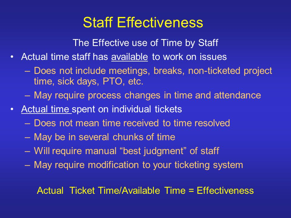 Staff Effectiveness The Effective use of Time by Staff Actual time staff has available to work on issues –Does not include meetings, breaks, non-ticketed project time, sick days, PTO, etc.