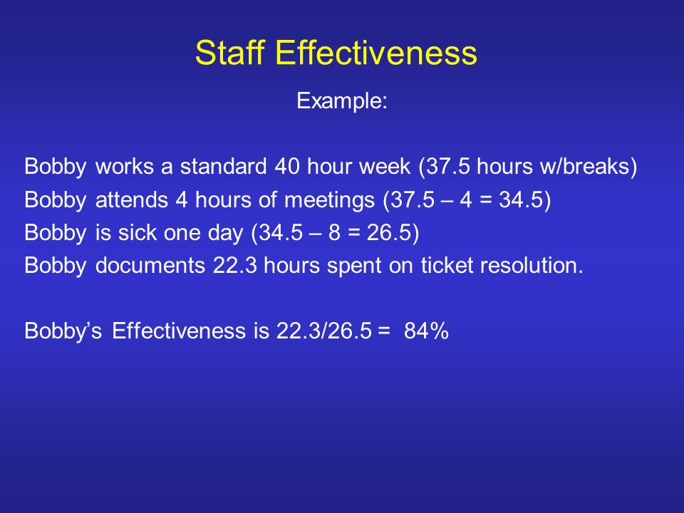 Staff Effectiveness Example: Bobby works a standard 40 hour week (37.5 hours w/breaks) Bobby attends 4 hours of meetings (37.5 – 4 = 34.5) Bobby is sick one day (34.5 – 8 = 26.5) Bobby documents 22.3 hours spent on ticket resolution.