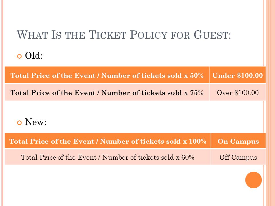 W HAT I S THE T ICKET P OLICY FOR G UEST : Old: New: Total Price of the Event / Number of tickets sold x 50%Under $100.00 Total Price of the Event / N