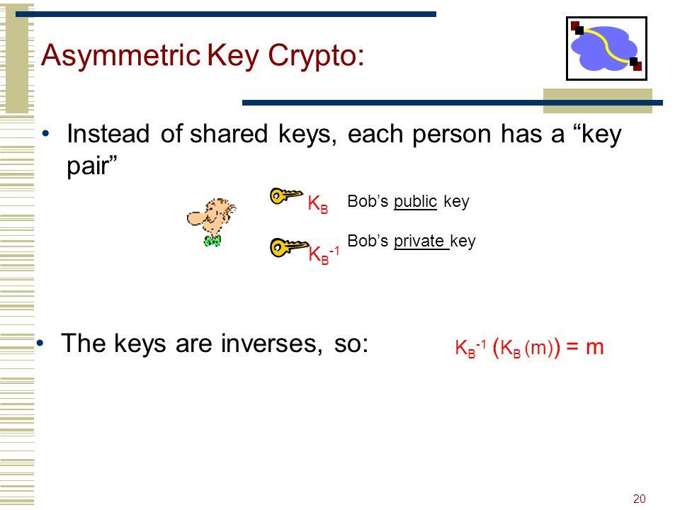 20 Asymmetric Key Crypto: Instead of shared keys, each person has a key pair Bobs public key Bobs private key KBKB K B -1 The keys are inverses, so: K B -1 ( K B (m) ) = m