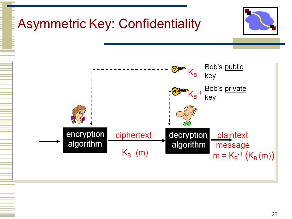 22 Asymmetric Key: Confidentiality ciphertext encryption algorithm decryption algorithm Bobs public key plaintext message K B (m) Bobs private key m = K B -1 ( K B (m) ) KBKB K B -1