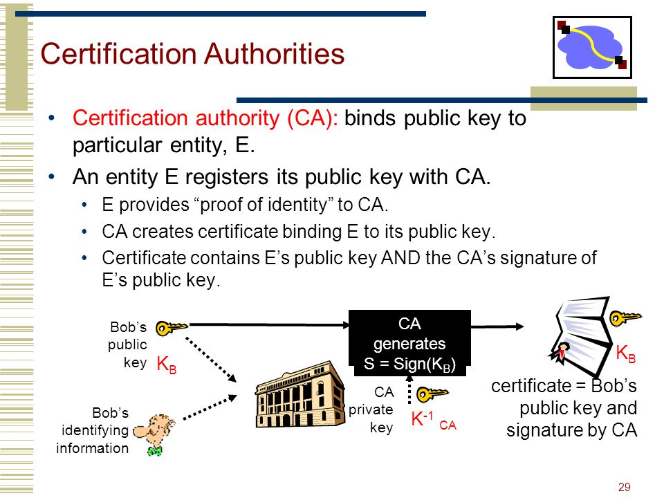 29 Certification Authorities Certification authority (CA): binds public key to particular entity, E. An entity E registers its public key with CA. E p