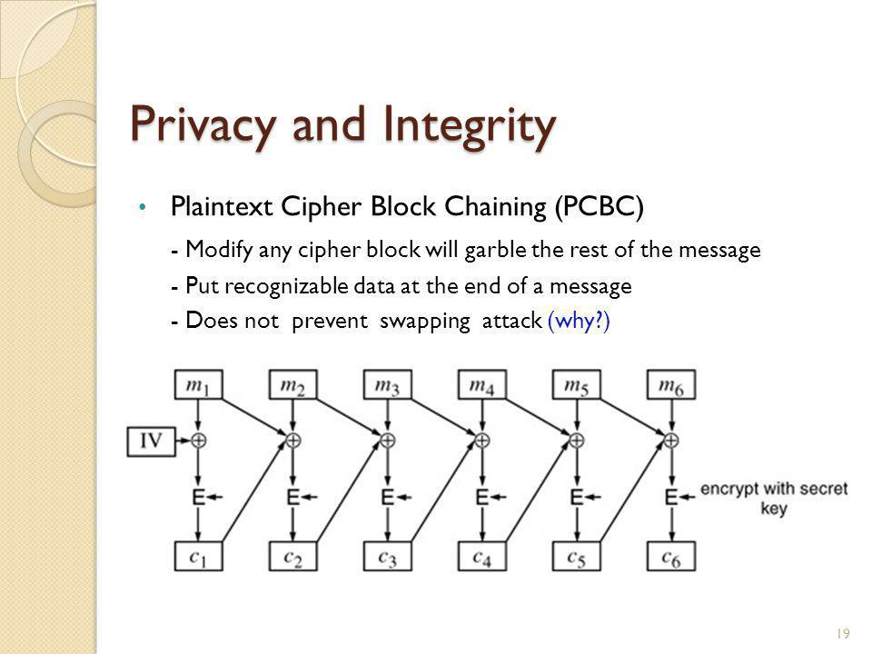 Privacy and Integrity 19 Plaintext Cipher Block Chaining (PCBC) - Modify any cipher block will garble the rest of the message - Put recognizable data